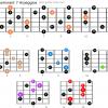 Dominant 7 arpeggios guitar