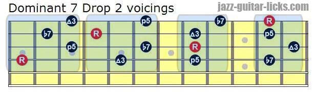Dominant 7 drop 2 voicings for guitar