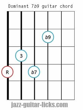 Dominant 7b9 guitar chord diagram 1