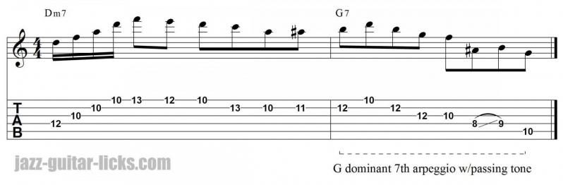 Dominant 7th arpeggio jazz guitar lick