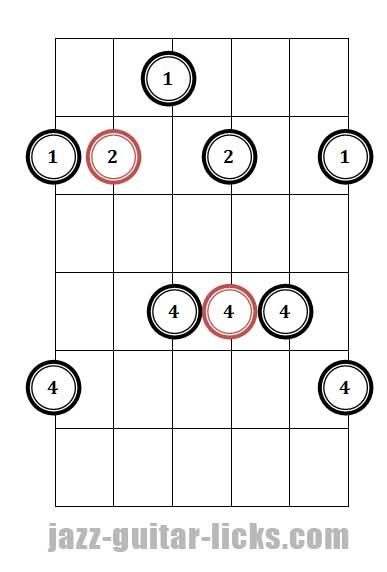 Dominant 7th guitar arpeggio pattern 2 fingering