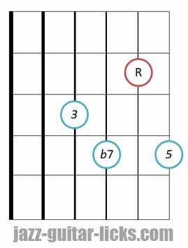 drop 2 Dominant 7th guitar chord diagram 4 2