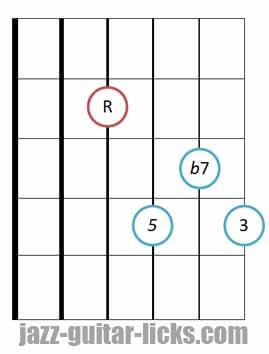 drop 2 Dominant 7th guitar chord diagram 4