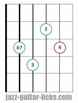drop 2 Dominant 7th guitar chord diagram 5 4