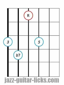 drop 2 Dominant 7th guitar chord diagram 6 2