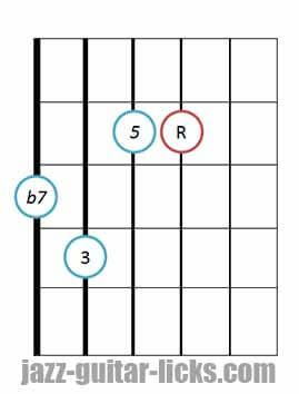 drop 2 Dominant 7th guitar chord diagram 6 4