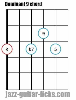 Dominant 9 th guitar chord 1