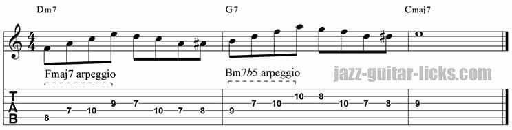 Dominant 9th arpeggio guitar line