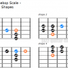 Dominant bebop scale one octave shapes
