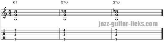 Dominant chord altered fifth
