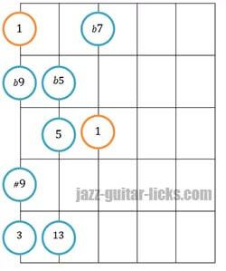 Dominant diminished scale jazz guitar position