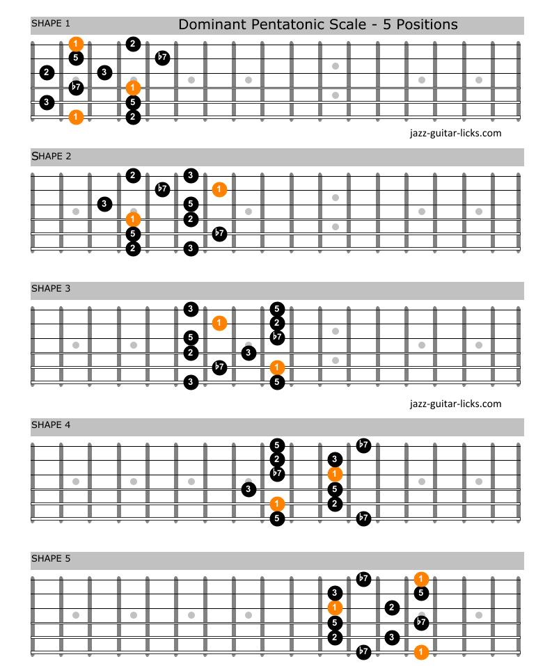 www.jazz-guitar-licks.com
