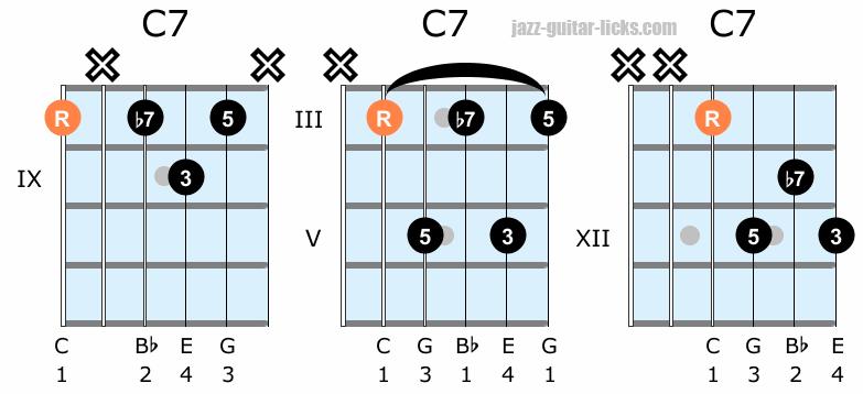 Dominant seventh guitar chord diagrams
