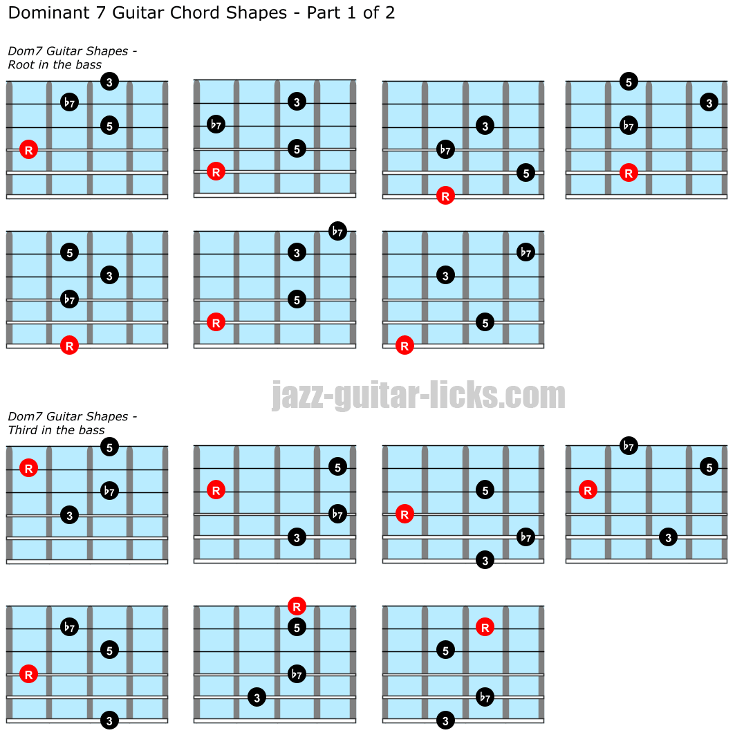 Dominant seventh guitar chords