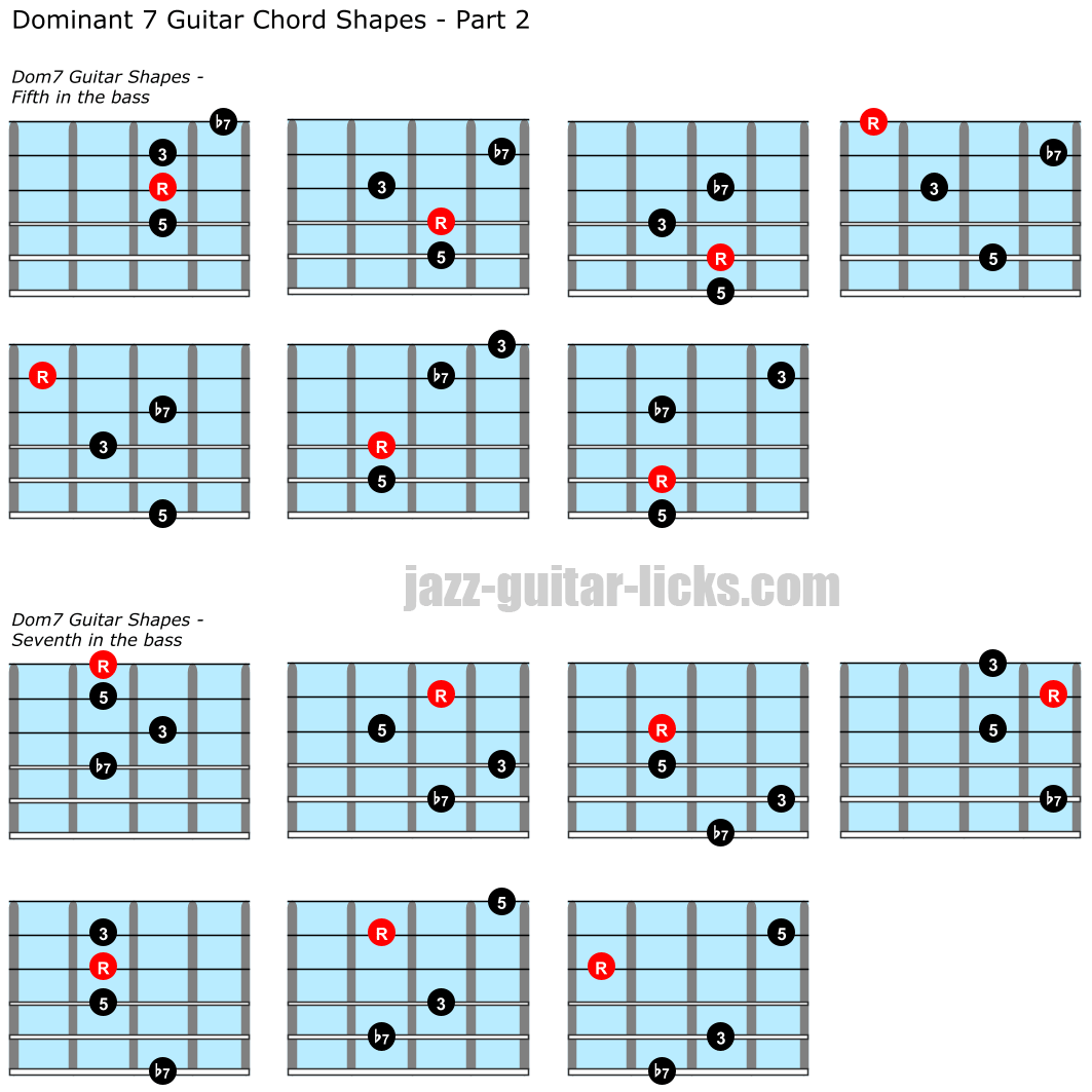 Dominant seventh jazz guitar shapes