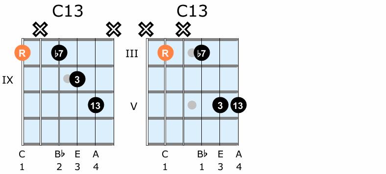 Dominant thirteenth guitar chord voicings
