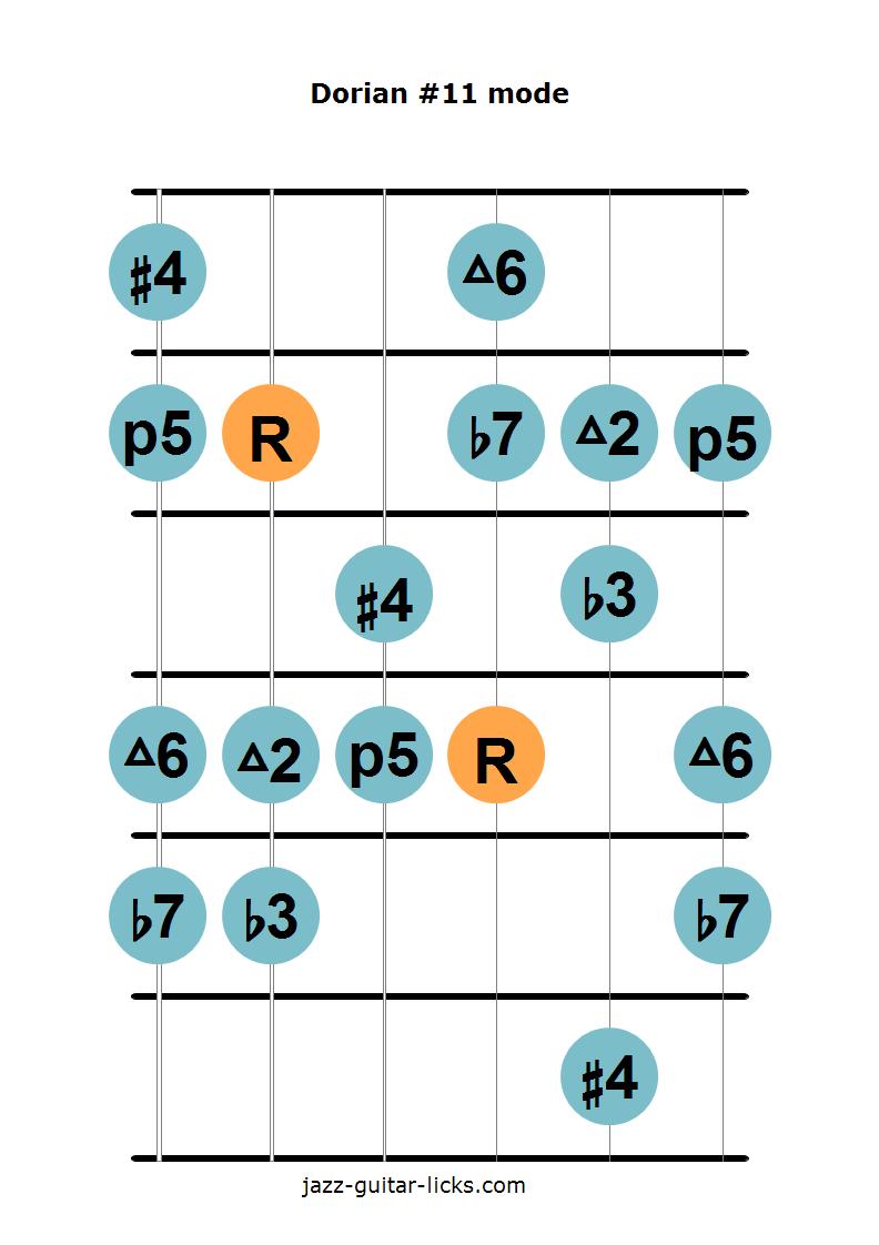 Dorian #11 scale guitar diagram 2