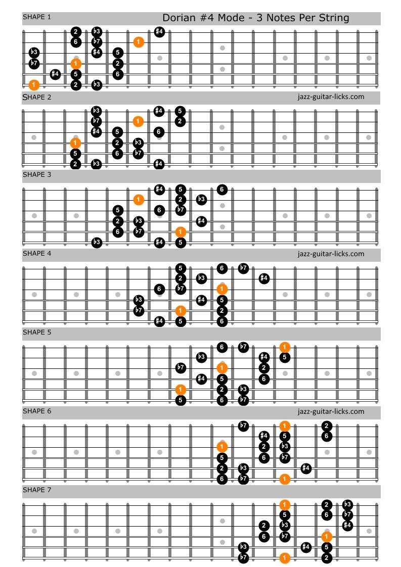 Dorian 4 guitar shapes 1