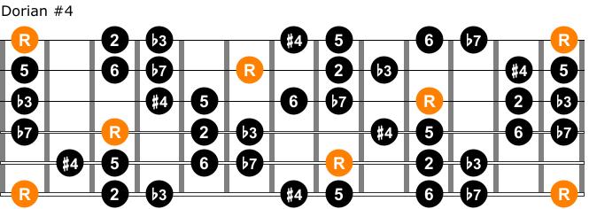 Dorian augmented eleventh guitar shape 1