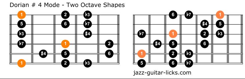 Dorian augmented fourth guitar 1