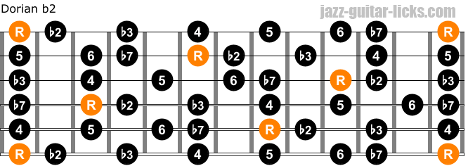 Dorian b2 mode on guitar