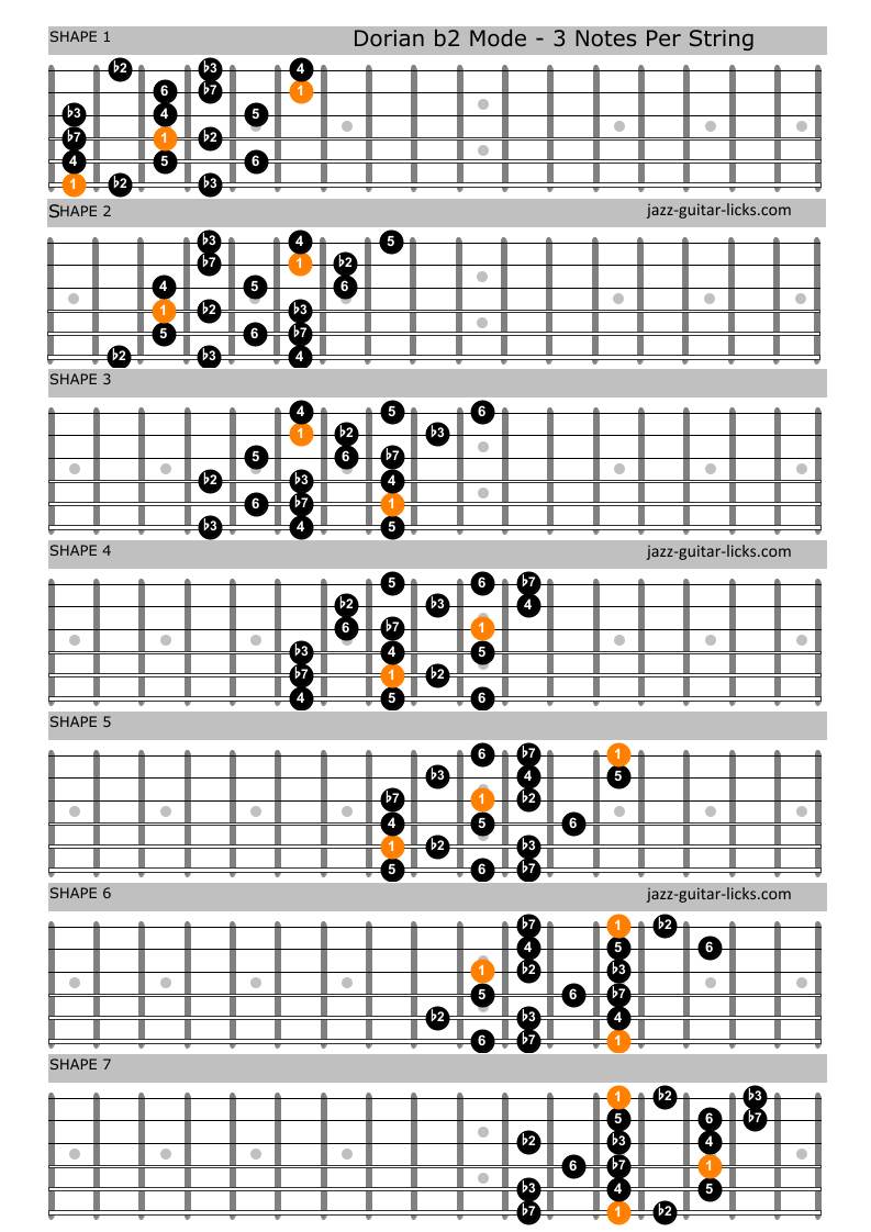 Dorian b9 scale guitar shapes