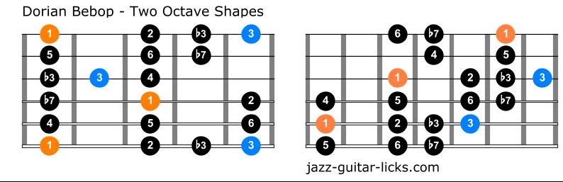 Dorian bebop guitar scale charts