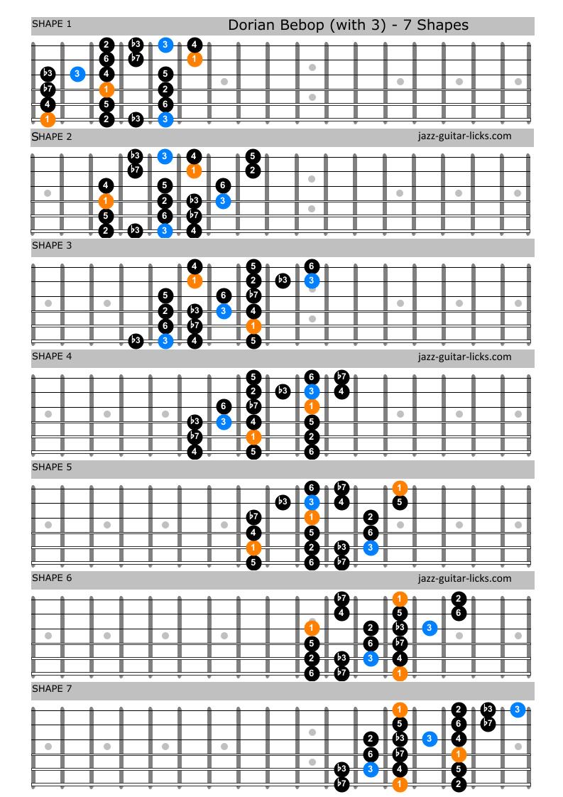 Dorian bebop scale guitar chart