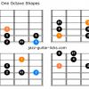 Dorian bebop scale guitar diagrams