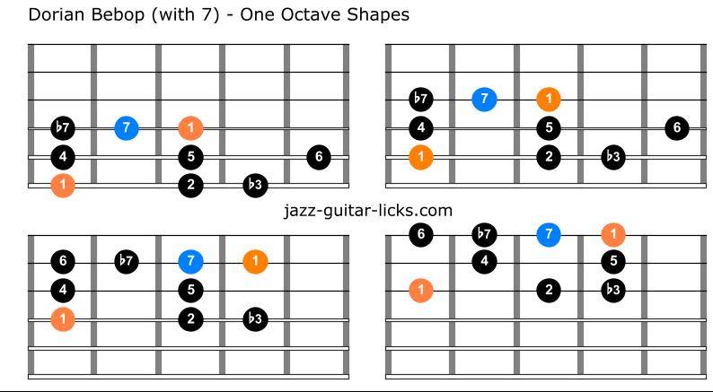 Dorian bebop scale guitar patterns