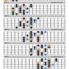 Dorian bebop scale guitar positions