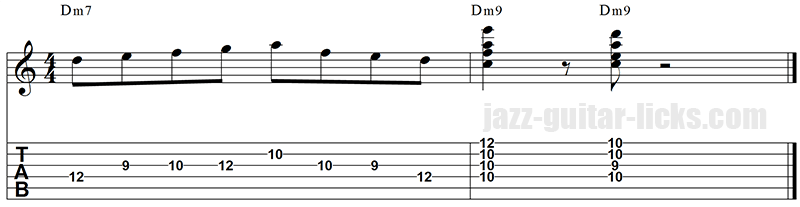 Dorian lick and chords for guitar