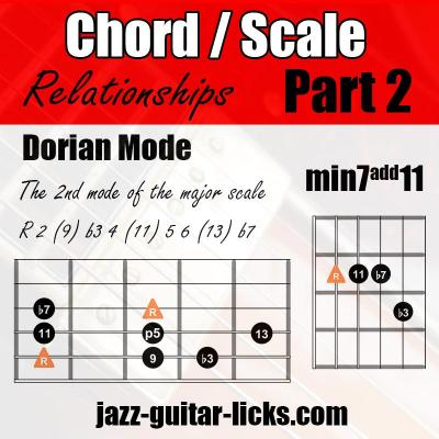 Dorian mode and minor chord guitar shapes