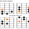 Dorian mode for guitar 4