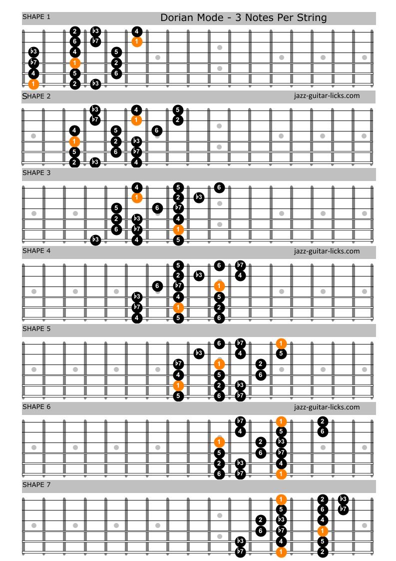 Dorian mode guitar shapes 2