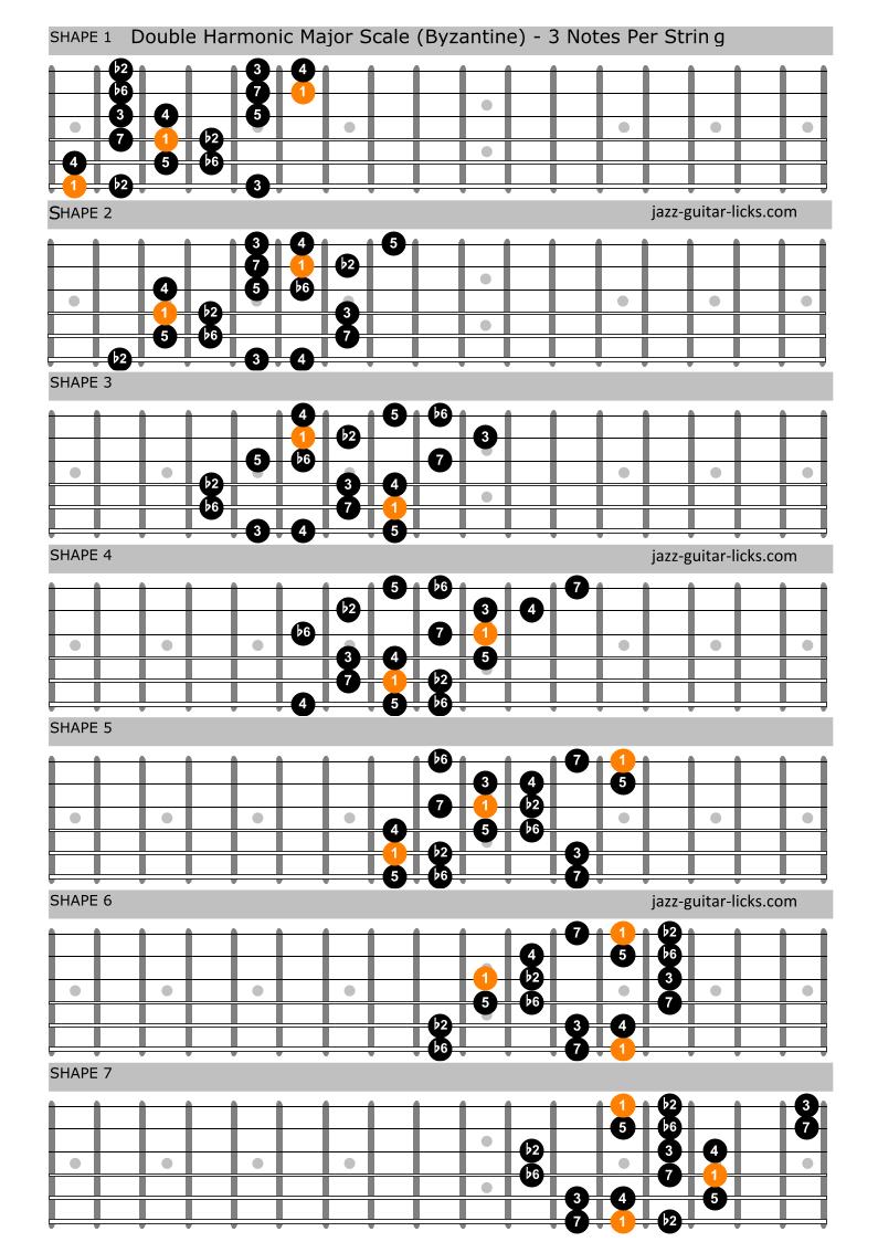 Double harmonic major scale guitar positions 1