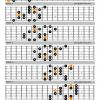 Double harmonic major scale guitar positions
