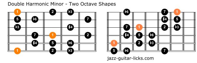 Double harmonic minor guitar