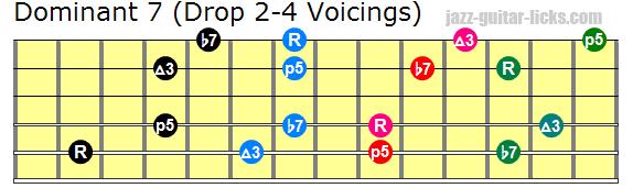 Drop 2 4 guitar chords 2