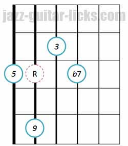 Drop 2 9th guitar chord diagram 3