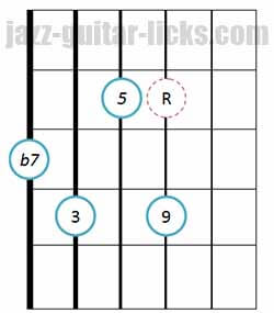 Drop 2 9th guitar chord diagram 4