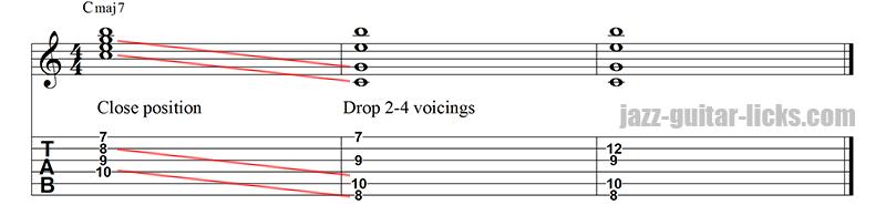 Drop 2 and 4 guitar chords