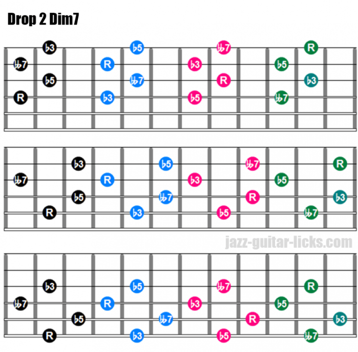 Drop 2 dim7 chords