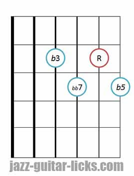 Drop 2 diminished 7th chords bass on 4th string 2