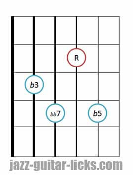 Drop 2 diminished 7th chords bass on 5th string 2