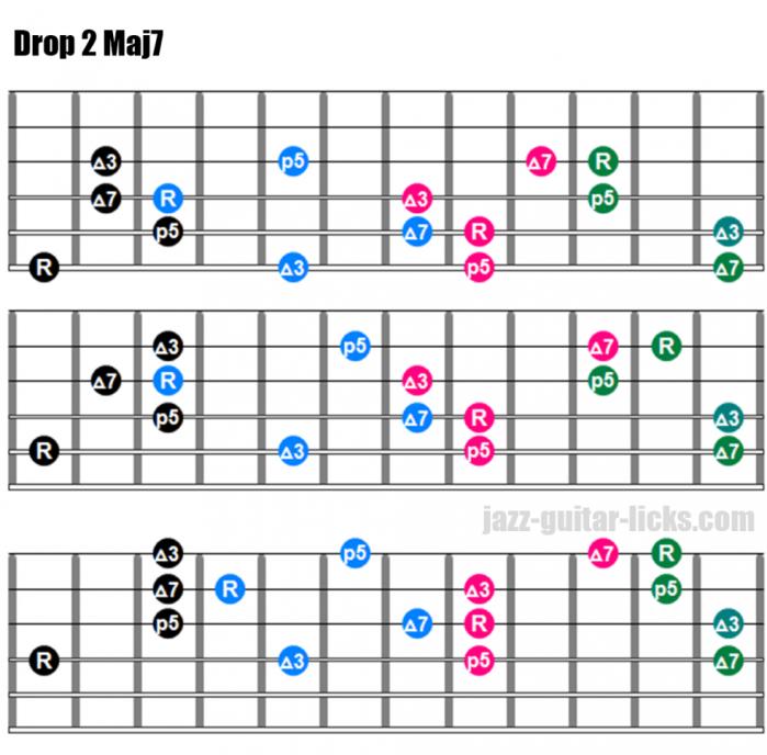 Drop 2 maj7 chords