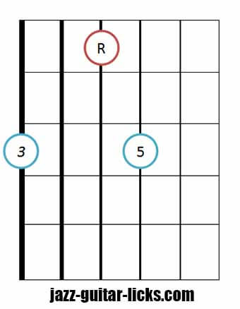 Drop 2 major chord bass on sixth string 1