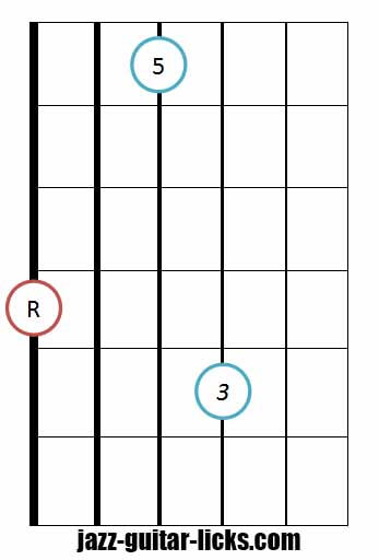 Drop 2 major chord bass on sixth string 2