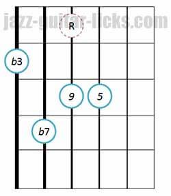Drop 2 minor 9th guitar chords 2 1