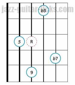 Drop 2 minor 9th guitar chords 7